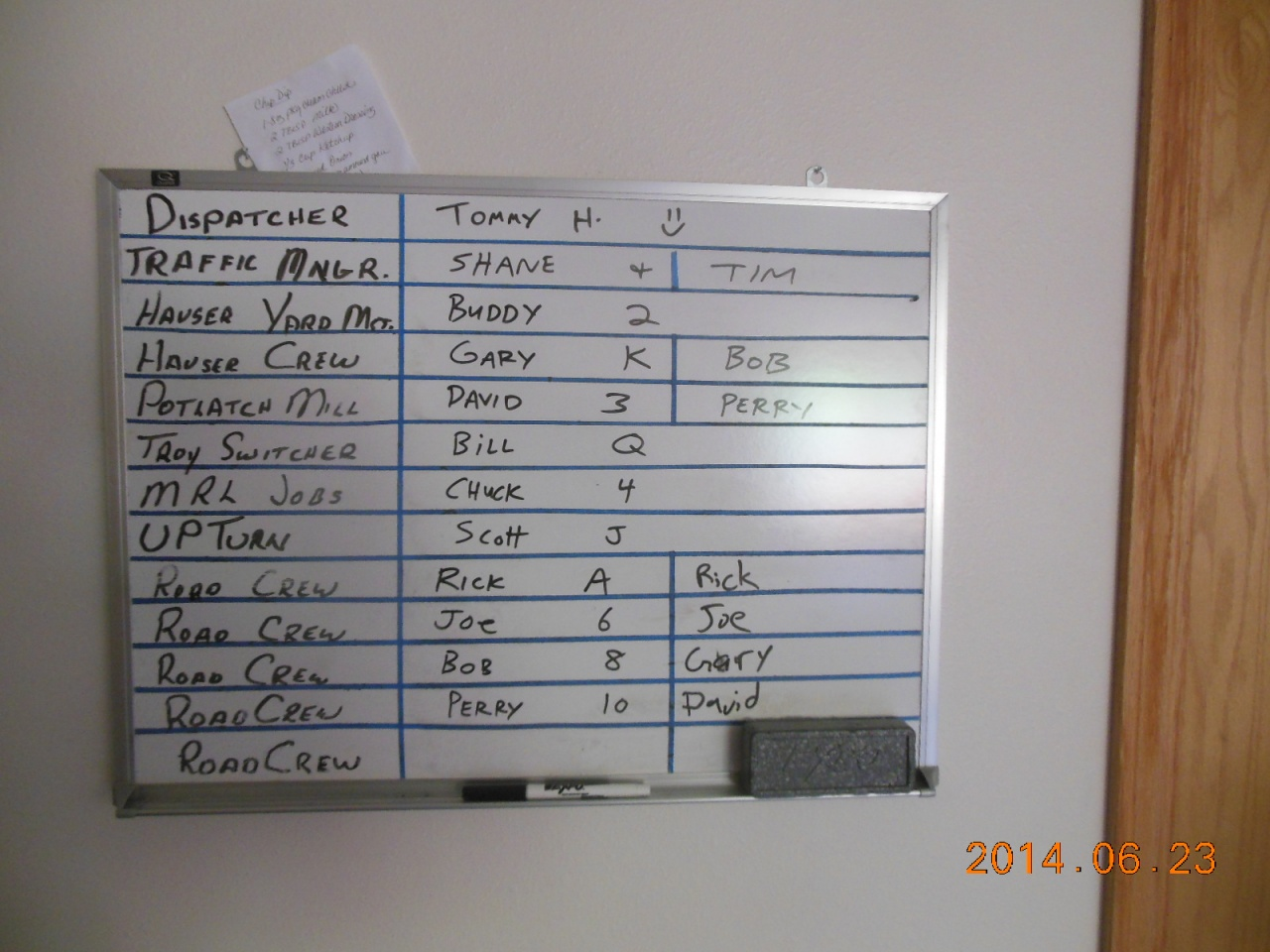 Sunday's call board. THANKS guys for coming to RiverRail 2014!